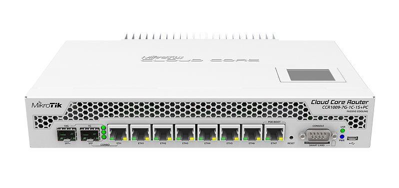 Ethernet Routers- Link Technologies, Inc